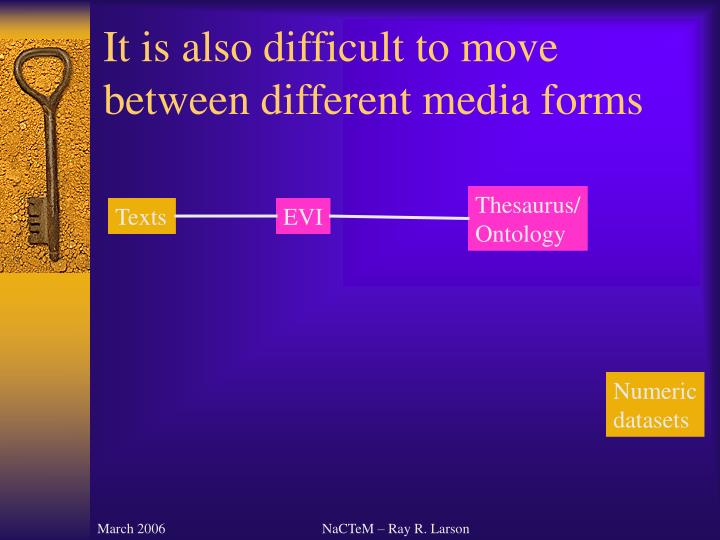 It is also difficult to move between different media forms