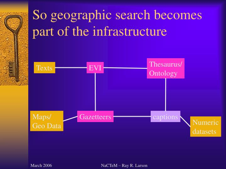 So geographic search becomes part of the infrastructure