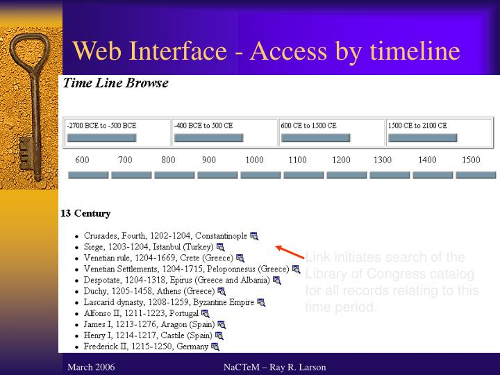 Web Interface - Access by timeline