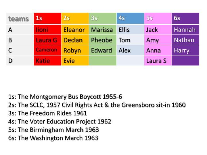 1s: The Montgomery Bus Boycott 1955-6