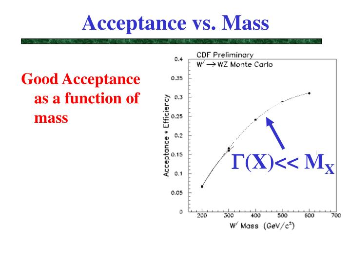 Acceptance vs. Mass