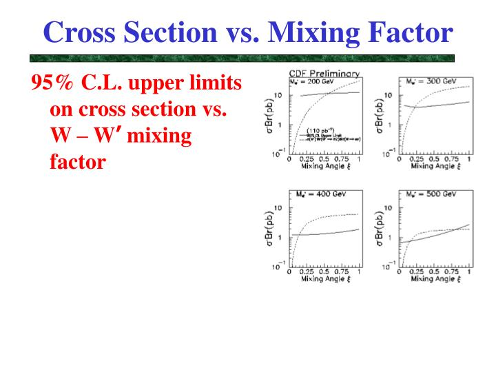 Cross Section vs. Mixing Factor