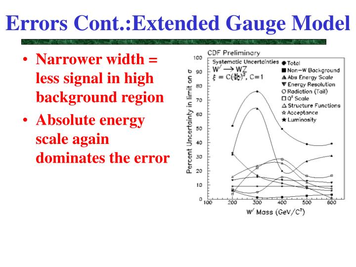 Errors Cont.:Extended Gauge Model
