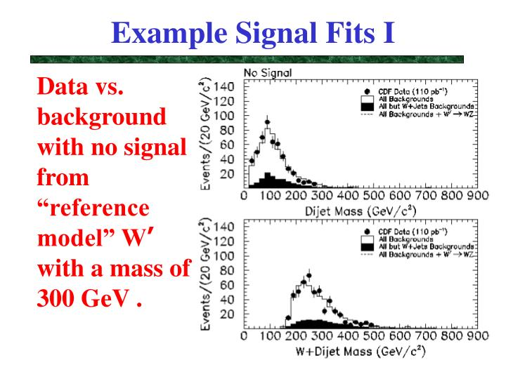 Example Signal Fits I