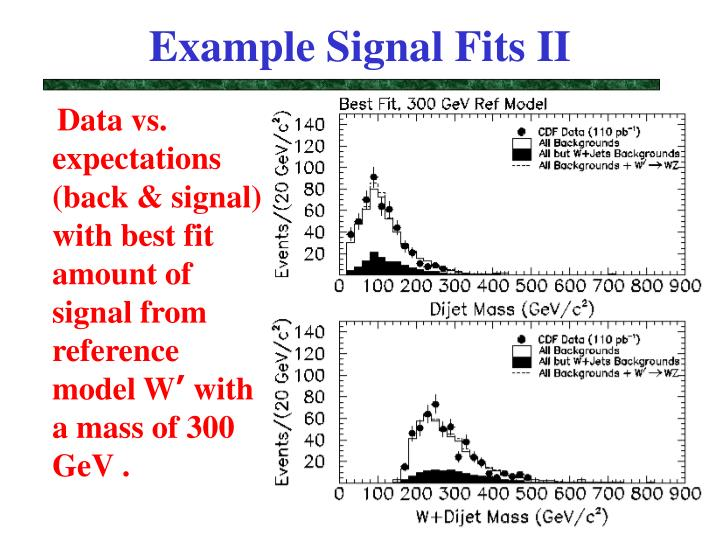 Example Signal Fits II