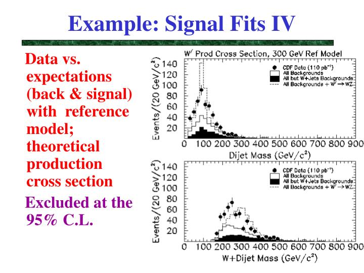 Example: Signal Fits IV