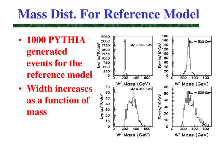 Mass Dist. For Reference Model