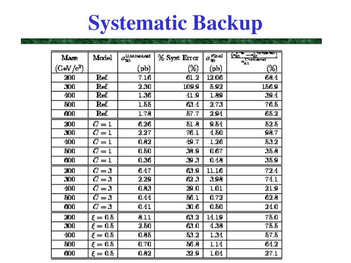Systematic Backup