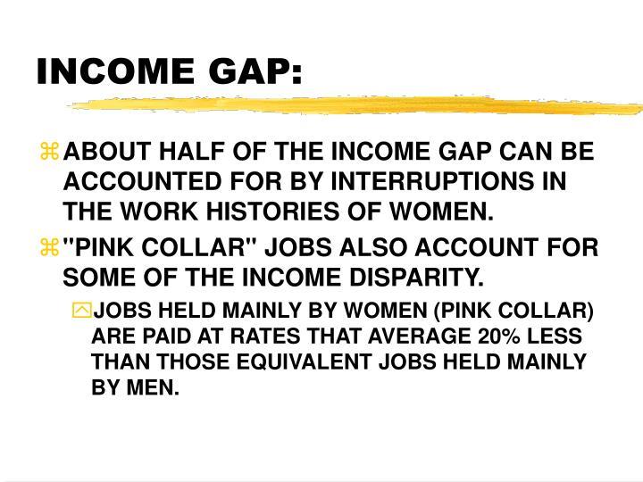 INCOME GAP: