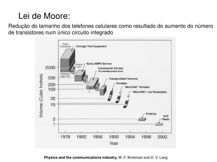 Lei de Moore: