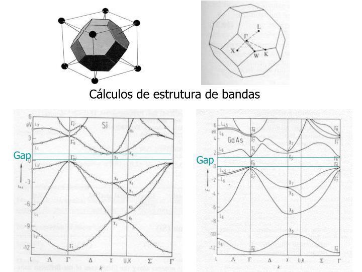 Cálculos de estrutura de bandas