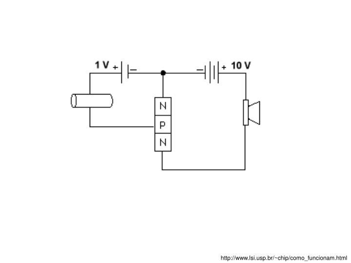 http://www.lsi.usp.br/~chip/como_funcionam.html