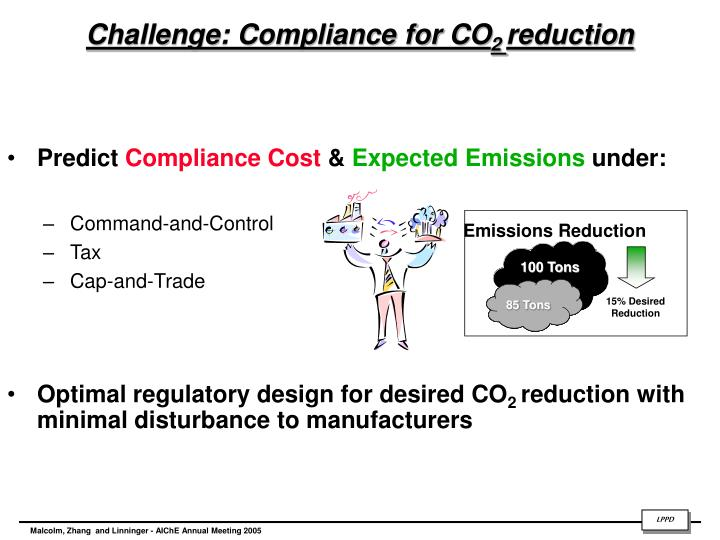 Challenge: Compliance for CO