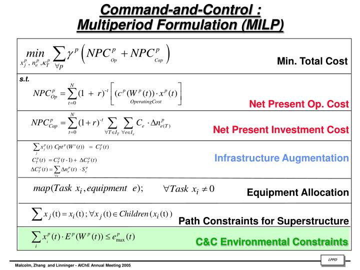 Command-and-Control :