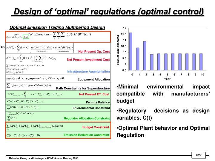 Design of 'optimal' regulations (optimal control)