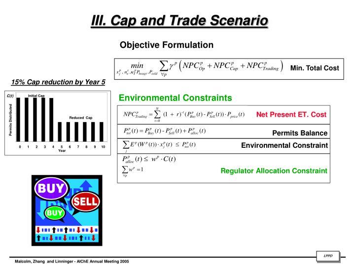 III. Cap and Trade Scenario