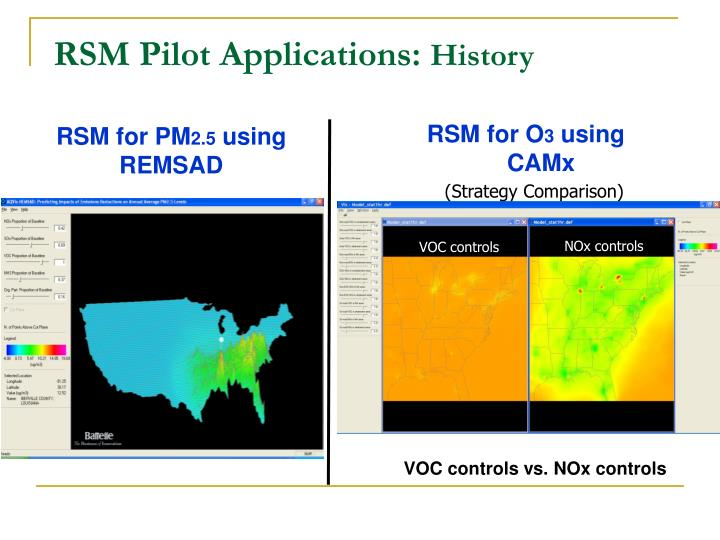 RSM Pilot Applications: