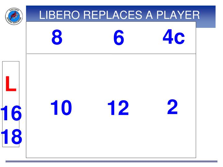 LIBERO REPLACES A PLAYER