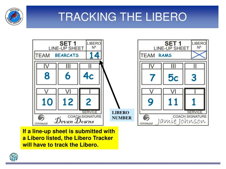 TRACKING THE LIBERO