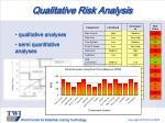 qualitative risk analysis1