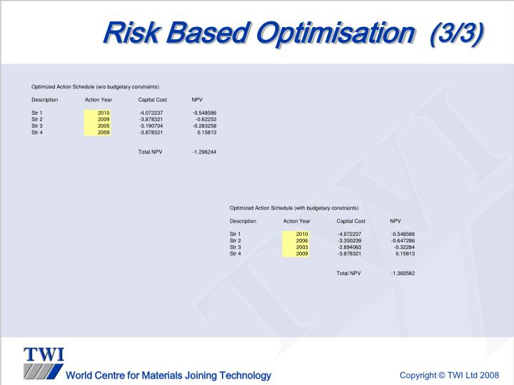 Risk Based Optimisation