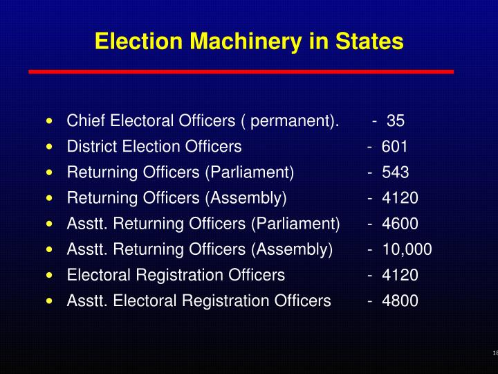 Election Machinery in States