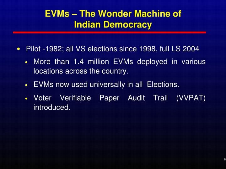 EVMs – The Wonder Machine of