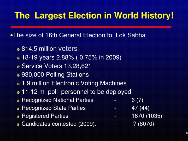 The  Largest Election in World History!