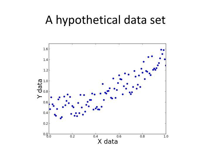 A hypothetical data set