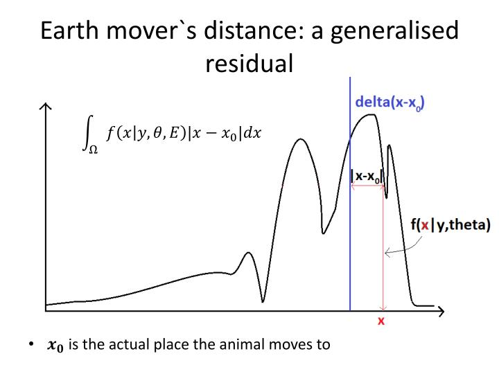 Earth mover`s distance: a generalised residual