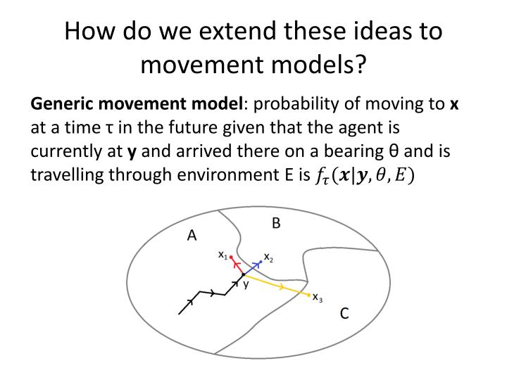 How do we extend these ideas to movement models?