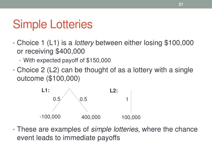 Simple Lotteries