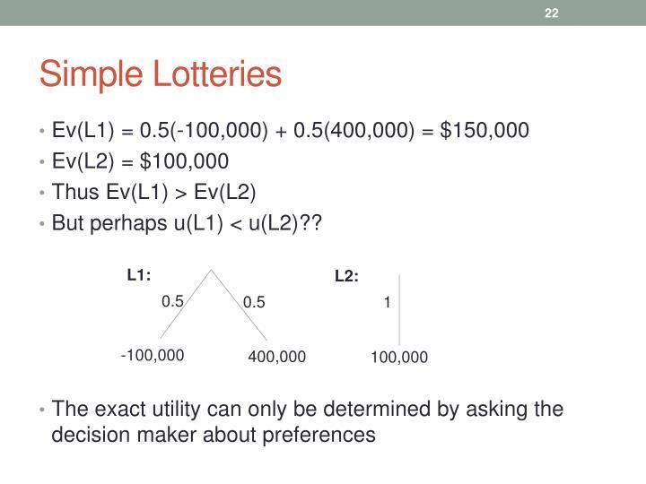 Simple Lotteries