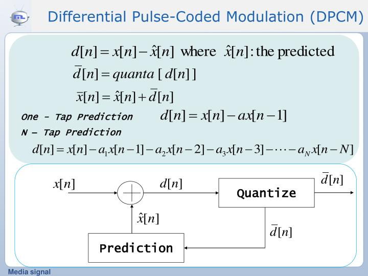 Differential Pulse-Coded Modulation (DPCM)