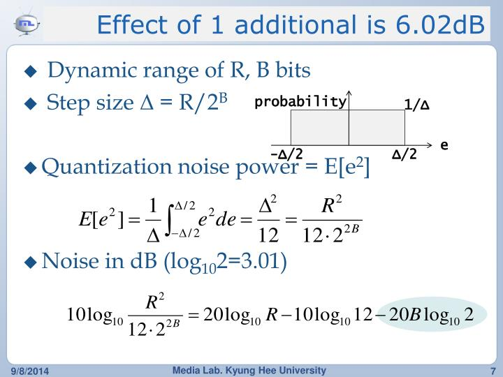 Effect of 1 additional is