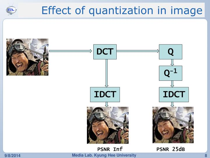 Effect of quantization in image