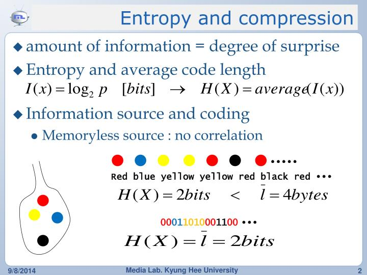 Entropy and compression