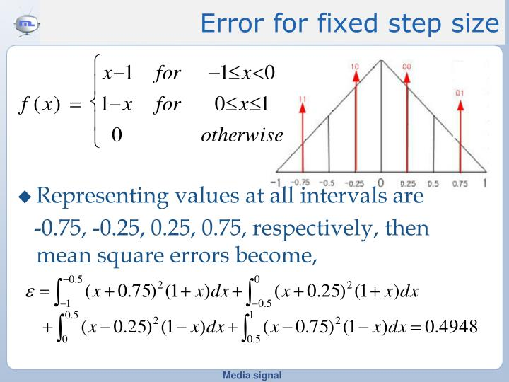 Error for fixed step size