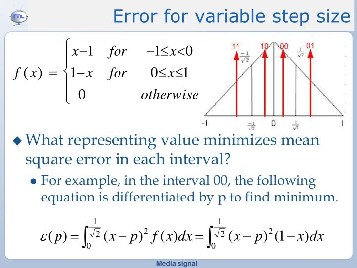Error for variable step size