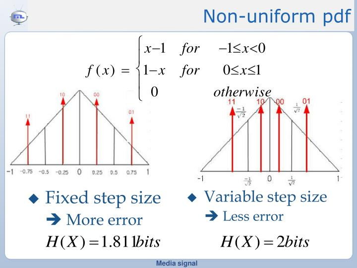 Non-uniform pdf