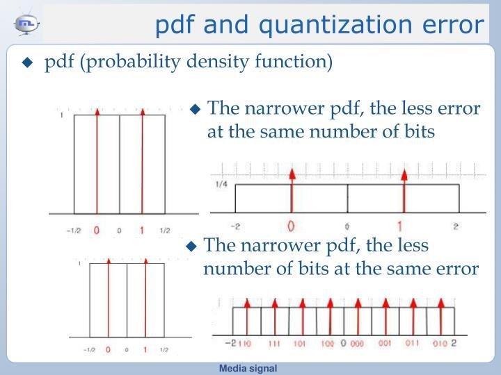 pdf and quantization error