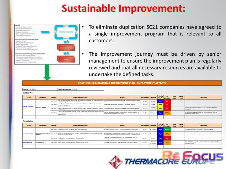 Sustainable Improvement:
