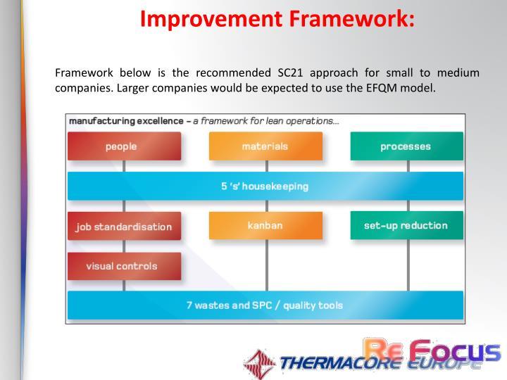 Improvement Framework: