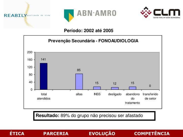 Perodo: 2002 at 2005
