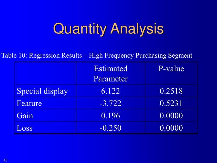 Quantity Analysis