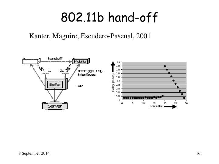 802.11b hand-off