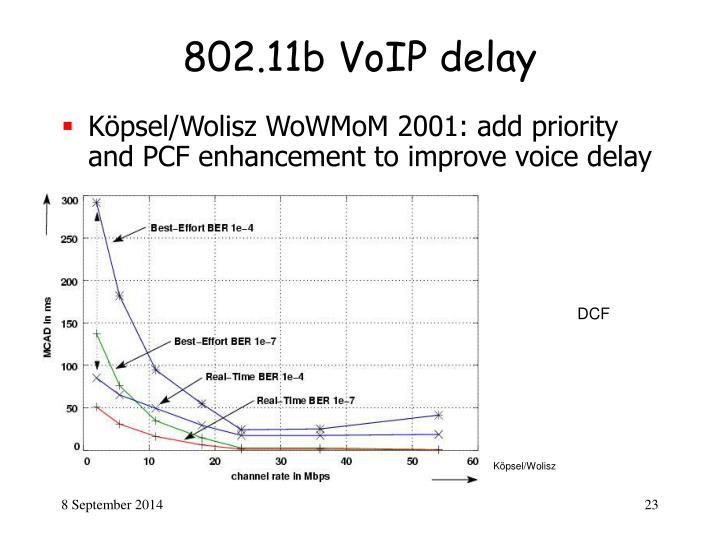 802.11b VoIP delay