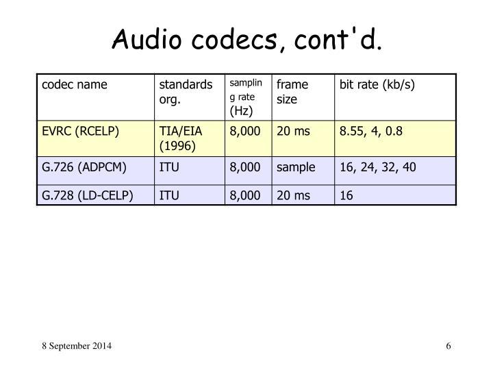 Audio codecs, cont'd.