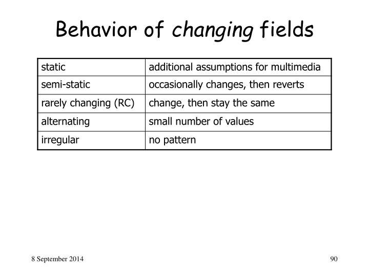 Behavior of