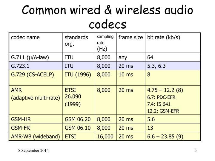 Common wired & wireless audio codecs